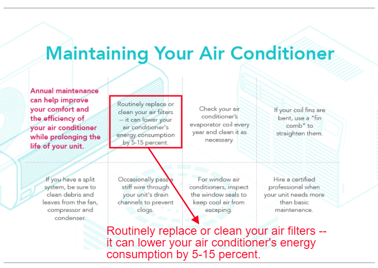 indoor air quality - maintaining your air conditioner