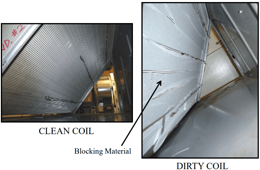 HVAC Maintenance - clean condenser coils at least twice a year